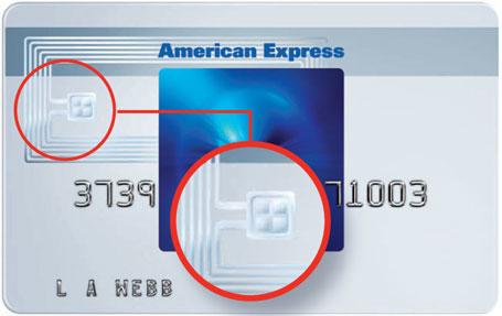 AmEx-RFID